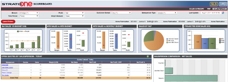The Ultimate KPI Dashboard Suite for Metal